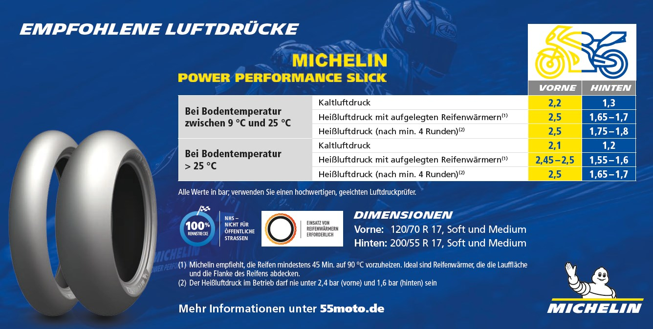 Power_Performance_Luftdrucktabelle.jpg